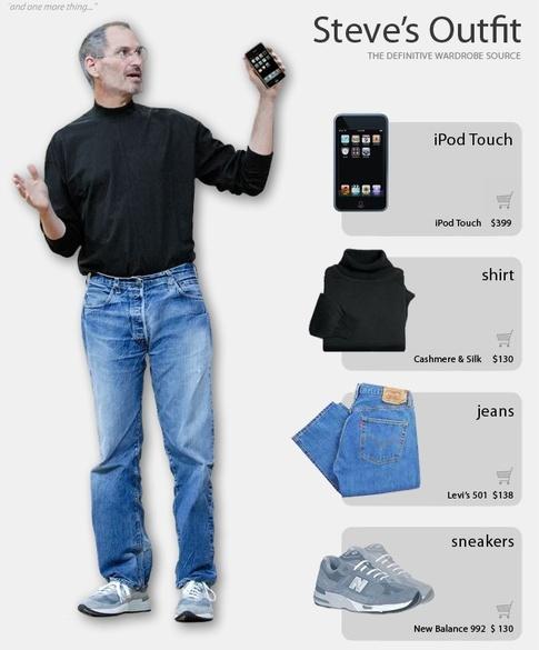 Steve Jobs normcore