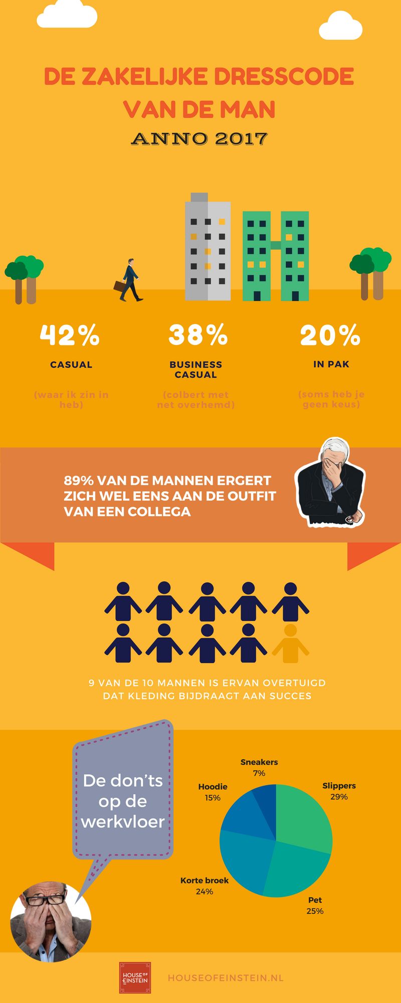 Zakelijke dresscode infographic House of Einstein